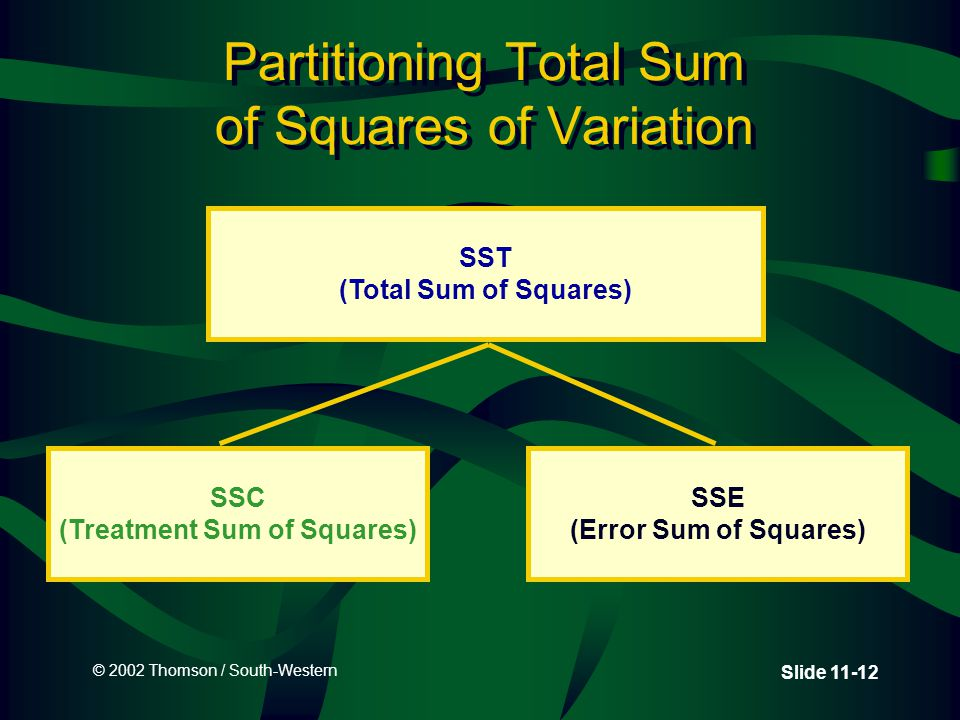 © 2002 Thomson / South-Western Slide 11-12 Partitioning Total Sum of Squares of Variation SST (Total Sum of Squares) SSC (Treatment Sum of Squares) SSE (Error Sum of Squares)