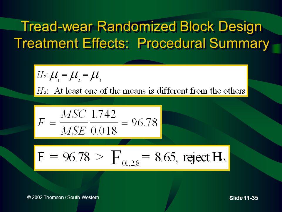 © 2002 Thomson / South-Western Slide 11-35 Tread-wear Randomized Block Design Treatment Effects: Procedural Summary