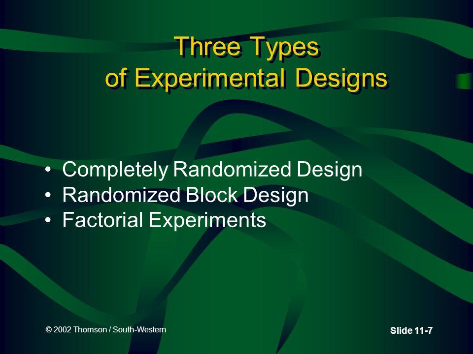 © 2002 Thomson / South-Western Slide 11-8 Completely Randomized Design Machine Operator 123..................