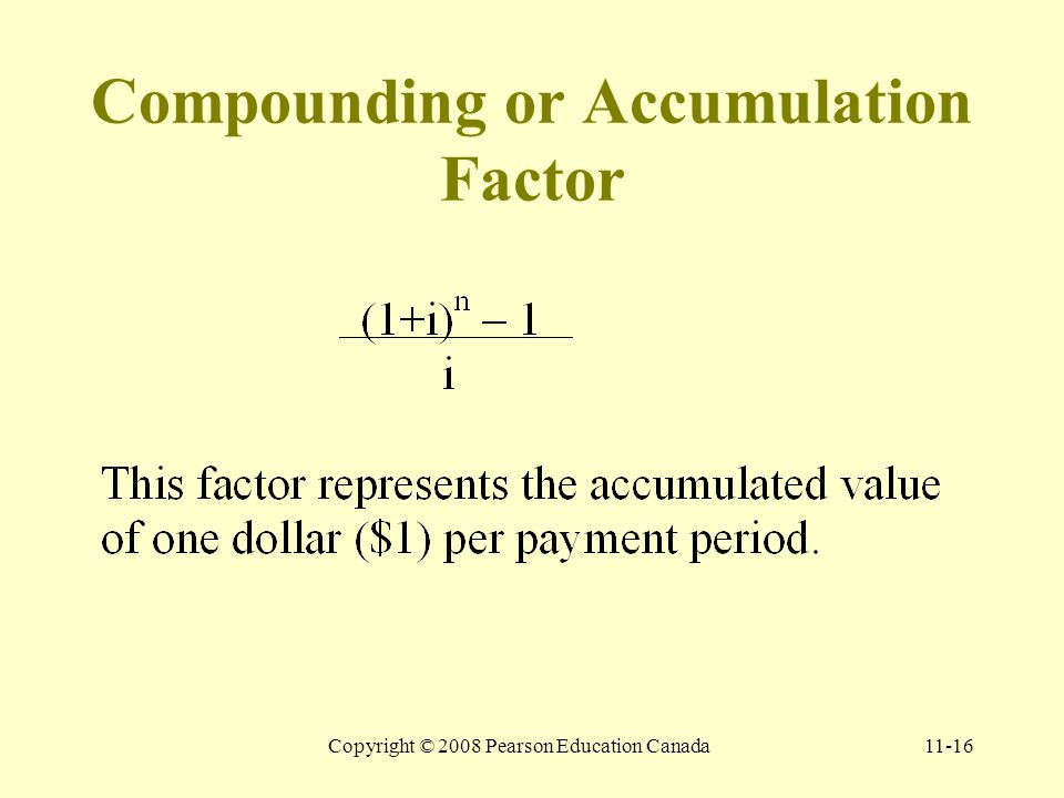 Copyright © 2008 Pearson Education Canada11-16 Compounding or Accumulation Factor