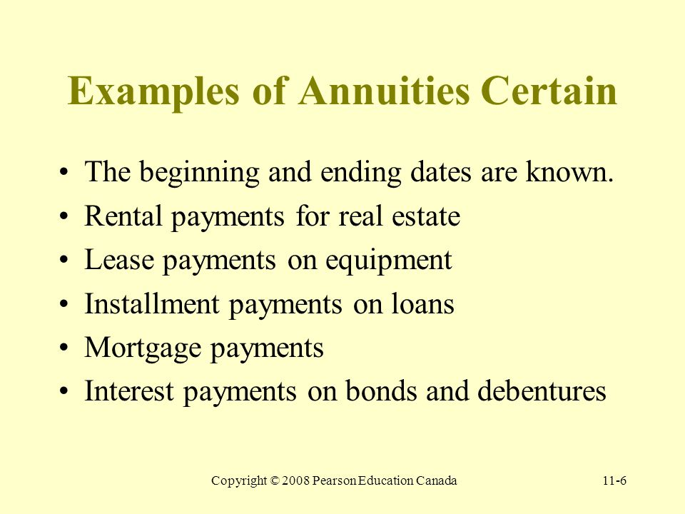 Copyright © 2008 Pearson Education Canada11-6 Examples of Annuities Certain The beginning and ending dates are known.
