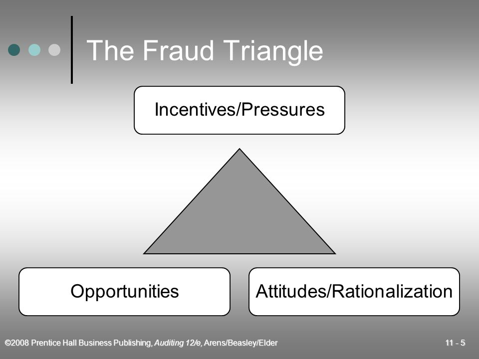 ©2008 Prentice Hall Business Publishing, Auditing 12/e, Arens/Beasley/Elder 11 - 26 Rates of Fraud Occurrence 20031998 Theft of assets 49 22 Check fraud 40 26 Expense account abuse 36 13 Credit card fraud 20 13 Payroll fraud 12 3
