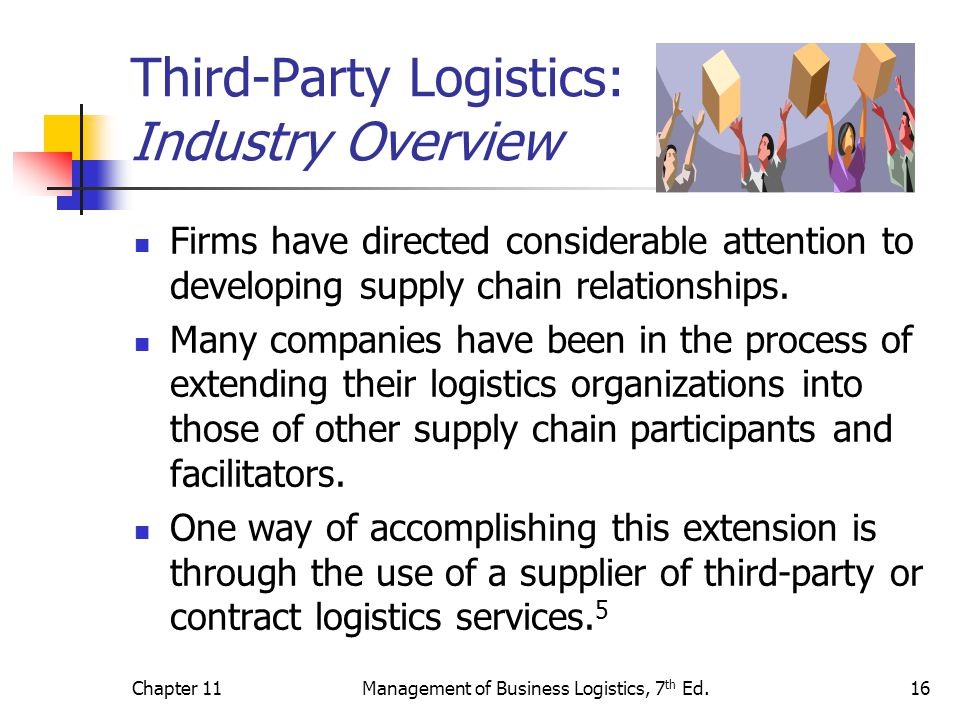 Chapter 11Management of Business Logistics, 7 th Ed.16 Third-Party Logistics: Industry Overview Firms have directed considerable attention to developi