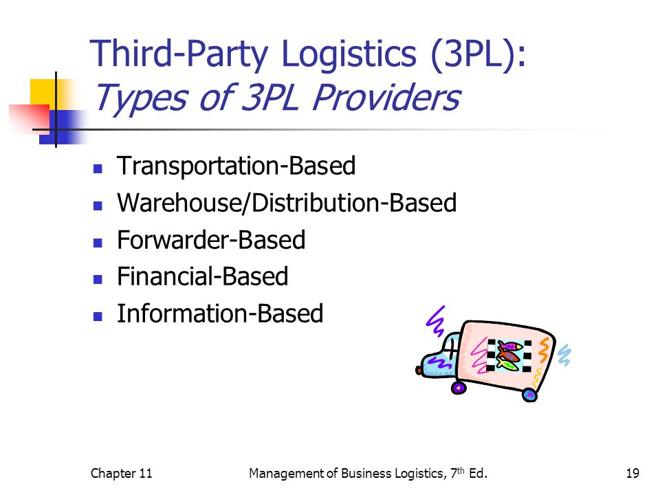 Chapter 11Management of Business Logistics, 7 th Ed.19 Third-Party Logistics (3PL): Types of 3PL Providers Transportation-Based Warehouse/Distribution