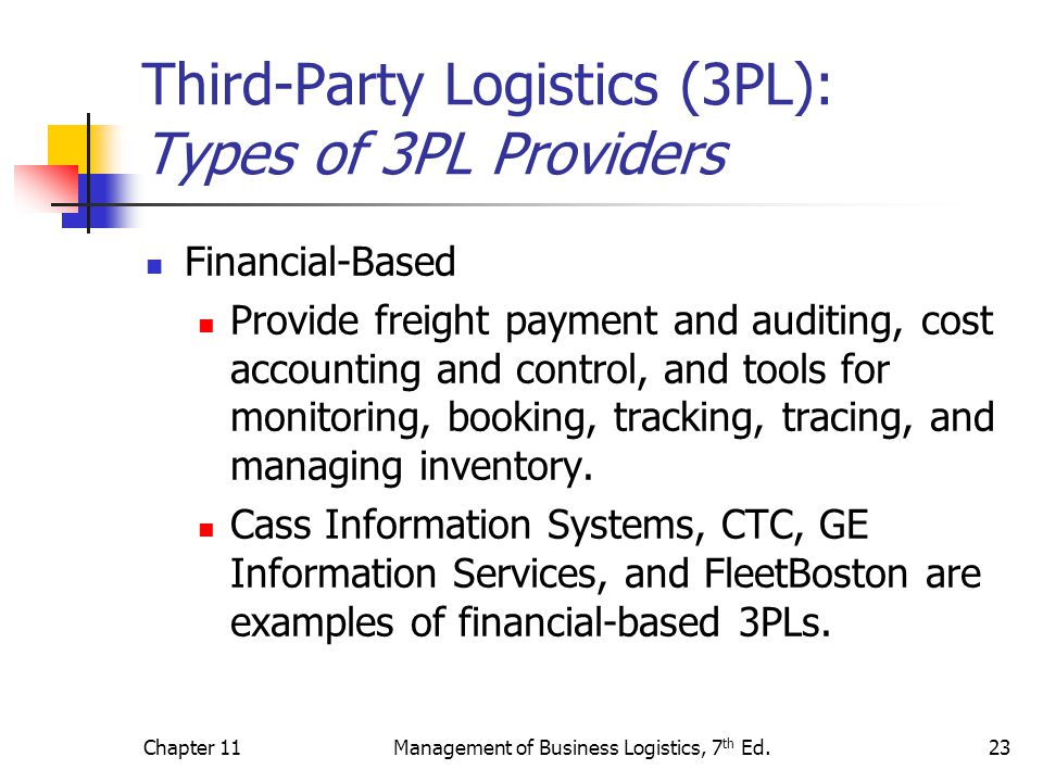 Chapter 11Management of Business Logistics, 7 th Ed.23 Third-Party Logistics (3PL): Types of 3PL Providers Financial-Based Provide freight payment and