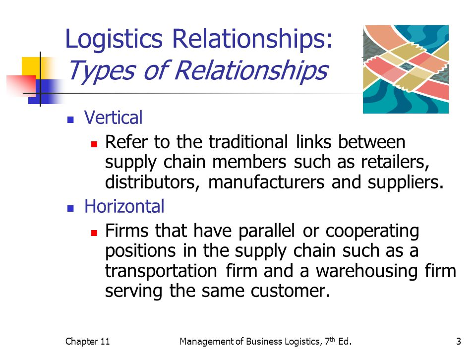 Chapter 11Management of Business Logistics, 7 th Ed.14 Logistics Relationships: Model for Developing and Implementing Successful Supply Chain Relationships Step Five – Structure operating model Planning Joint operating controls Communication Risk/Reward sharing Trust and commitment Contract style Scope of the relationship Financial investment