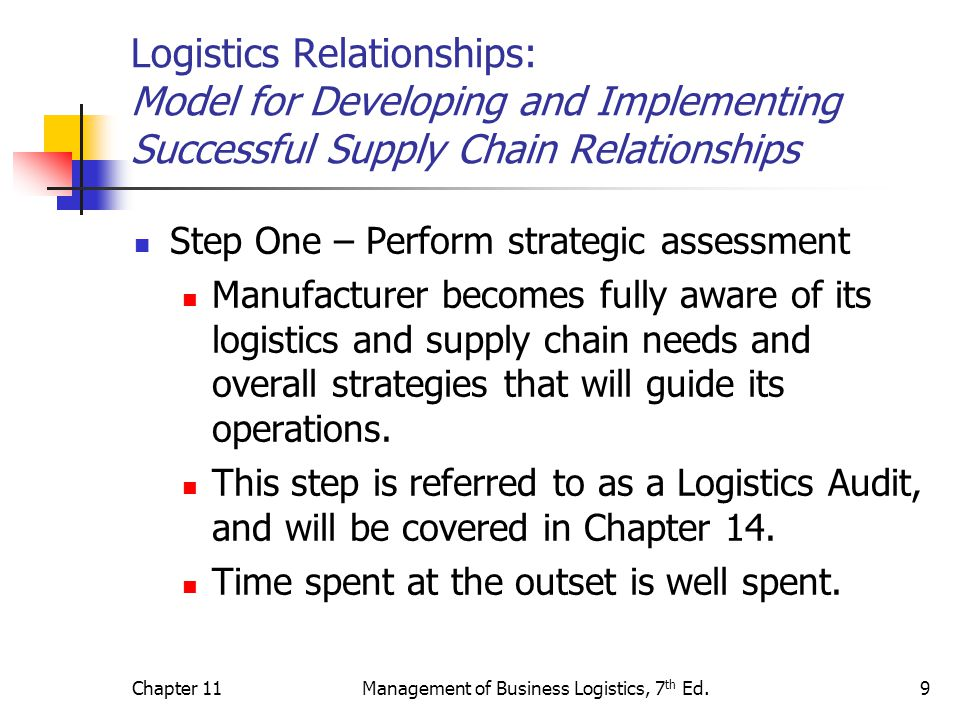 Chapter 11Management of Business Logistics, 7 th Ed.20 Third-Party Logistics (3PL): Types of 3PL Providers Transportation-Based Services extend beyond transportation to offer a comprehensive set of logistics offerings.