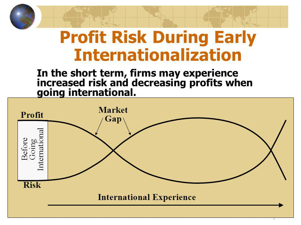 7 Profit Risk During Early Internationalization In the short term, firms may experience increased risk and decreasing profits when going international.