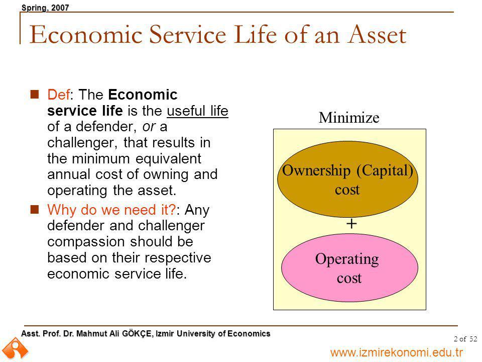 www.izmirekonomi.edu.tr Asst. Prof. Dr. Mahmut Ali GÖKÇE, Izmir University of Economics Spring, 2007 2 of 52 Economic Service Life of an Asset Def: Th