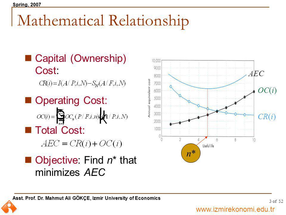 www.izmirekonomi.edu.tr Asst. Prof. Dr. Mahmut Ali GÖKÇE, Izmir University of Economics Spring, 2007 3 of 52 Mathematical Relationship Capital (Owners