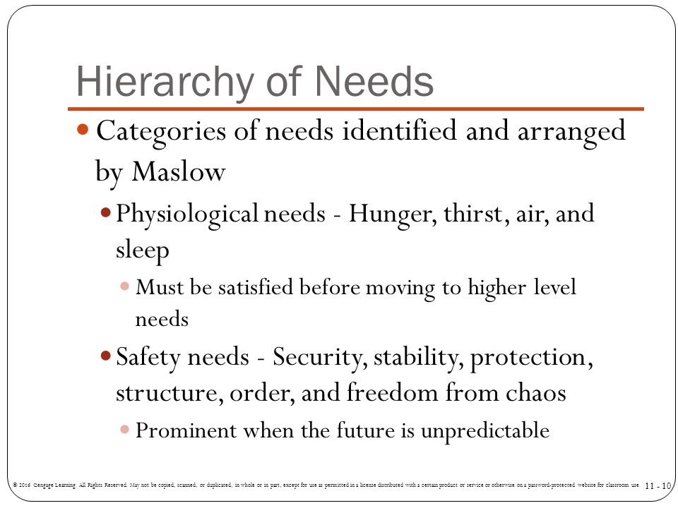 Hierarchy of Needs Categories of needs identified and arranged by Maslow Physiological needs - Hunger, thirst, air, and sleep Must be satisfied before