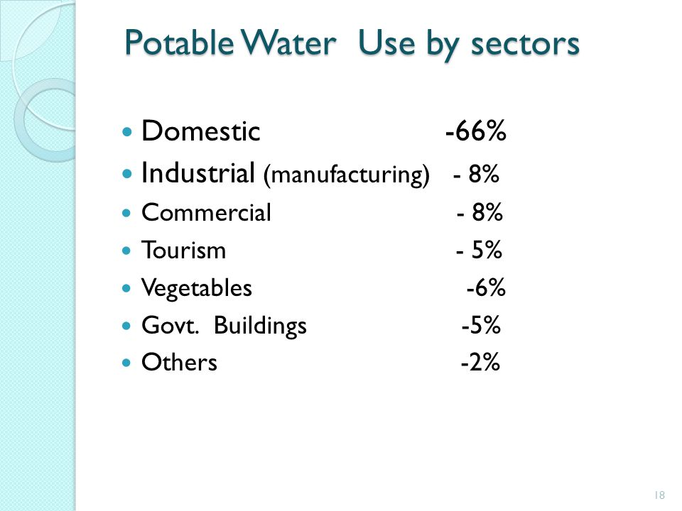 Potable Water Use by sectors Potable Water Use by sectors Domestic -66% Industrial (manufacturing) - 8% Commercial - 8% Tourism - 5% Vegetables -6% Govt.