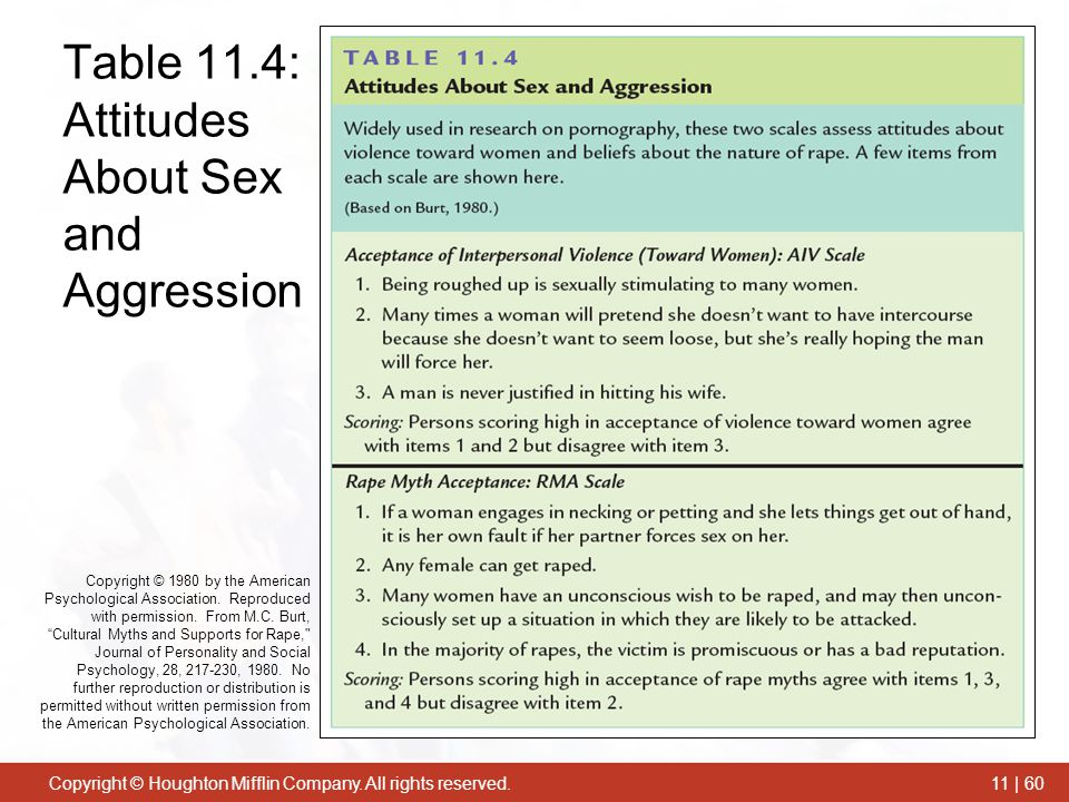 Copyright © Houghton Mifflin Company. All rights reserved.11 | 60 Table 11.4: Attitudes About Sex and Aggression Copyright © 1980 by the American Psyc