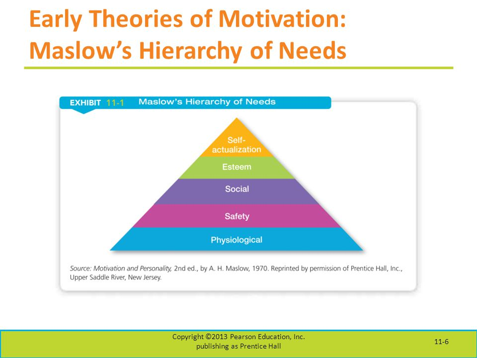 Early Theories of Motivation: Maslow's Hierarchy of Needs Copyright ©2013 Pearson Education, Inc.