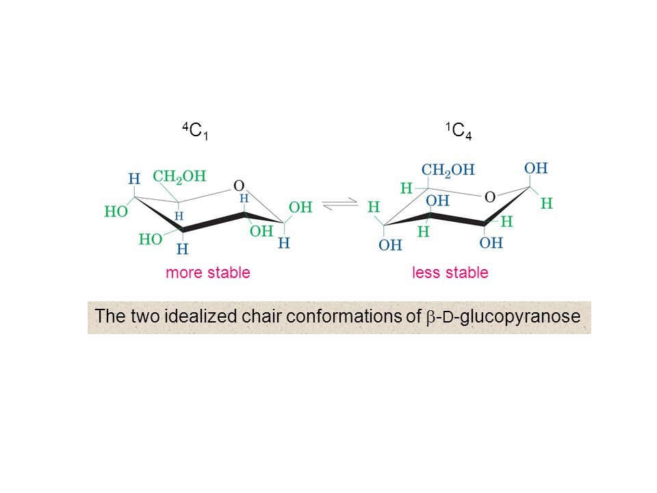 Primary structure of cellulose:......  - D -glucopyranosyl-(1,4)-  - D -glucopyranosyl-......