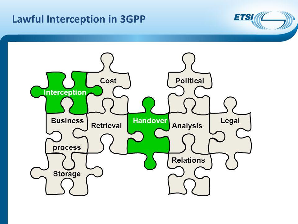 Lawful Interception in 3GPP Handover Retrieval CostPolitical LegalBusiness Relations process Storage Interception Analysis