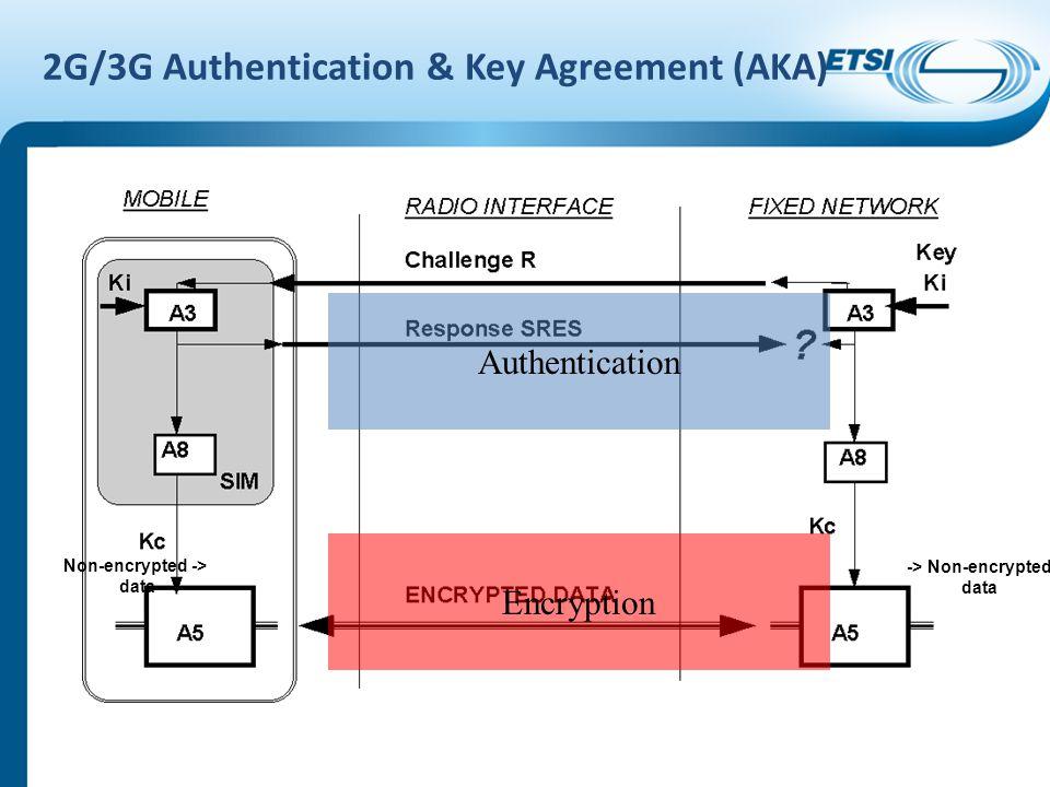 2G/3G Authentication & Key Agreement (AKA) Non-encrypted -> data -> Non-encrypted data Authentication Encryption