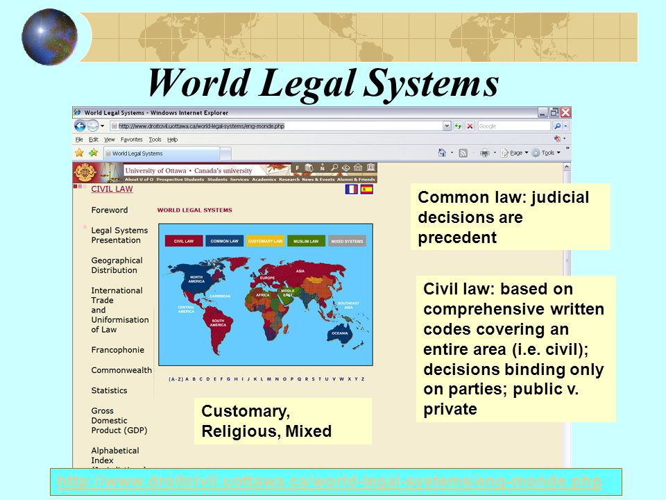 World Legal Systems http://www.droitcivil.uottawa.ca/world-legal-systems/eng-monde.php Civil law: based on comprehensive written codes covering an entire area (i.e.