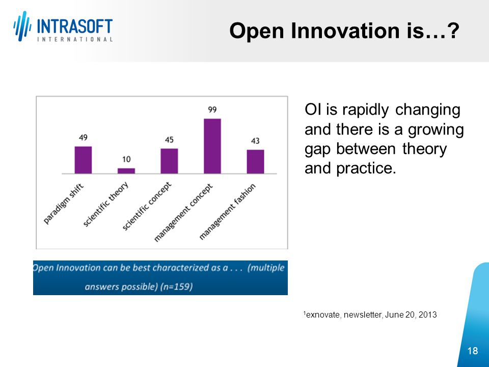 Open Innovation is…? Open Innovation can be best characterized as a … 1 OI is rapidly changing and there is a growing gap between theory and practice.