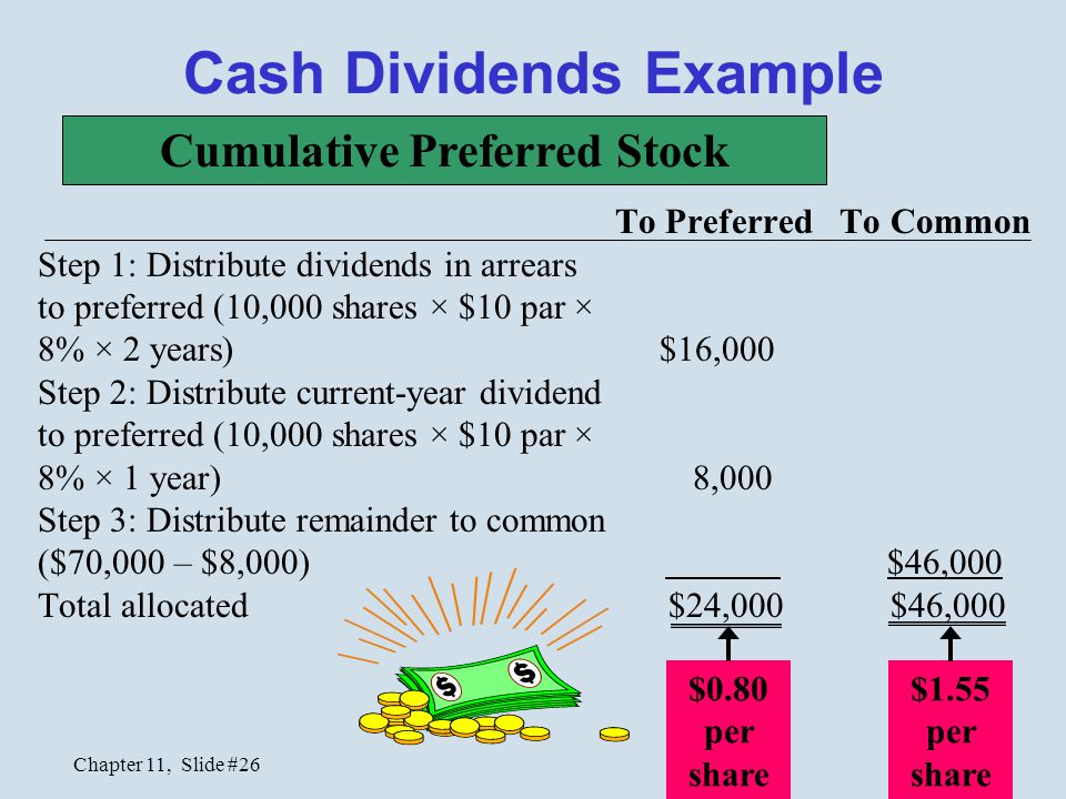 Chapter 11, Slide #26 Cash Dividends Example To Preferred To Common Step 1: Distribute dividends in arrears to preferred (10,000 shares × $10 par × 8%