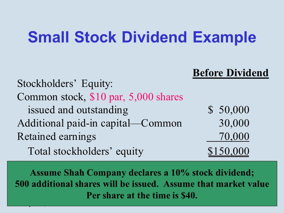 Chapter 11, Slide #28 Stockholders' Equity: Common stock, $10 par, 5,000 shares issued and outstanding $ 50,000 Additional paid-in capital—Common 30,0