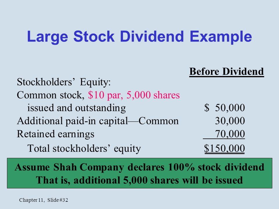 Chapter 11, Slide #32 Stockholders' Equity: Common stock, $10 par, 5,000 shares issued and outstanding $ 50,000 Additional paid-in capital—Common 30,0