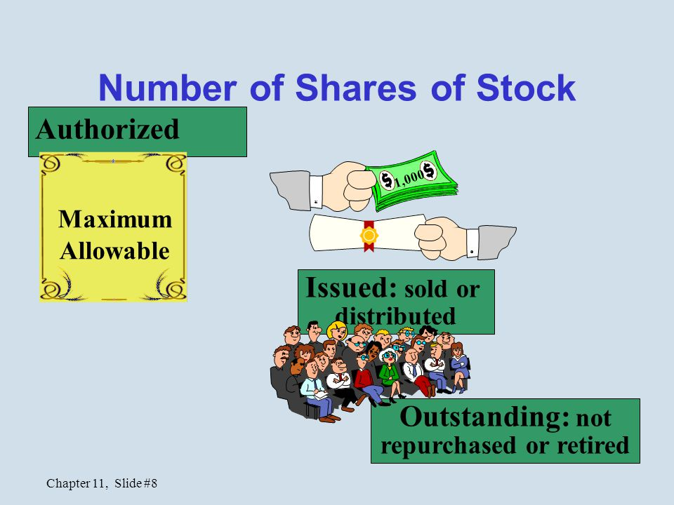 Chapter 11, Slide #39 Part IV: Treasury Stock  Company buys back its own stock  Contra-equity account (debit balance)  Not outstanding (no voting rights) Certificate of Stock LO4