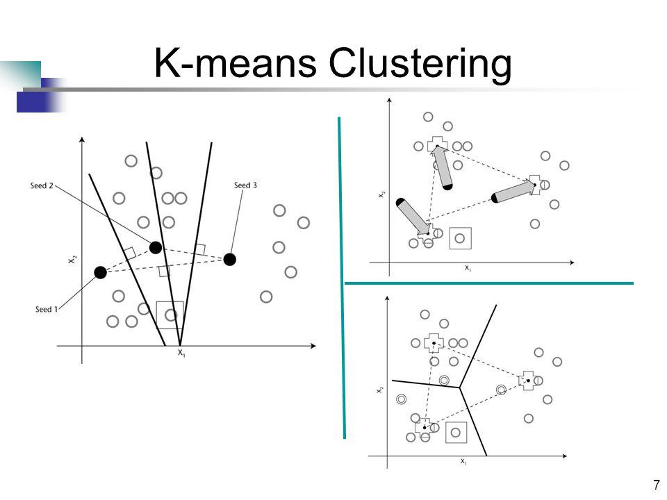7 K-means Clustering