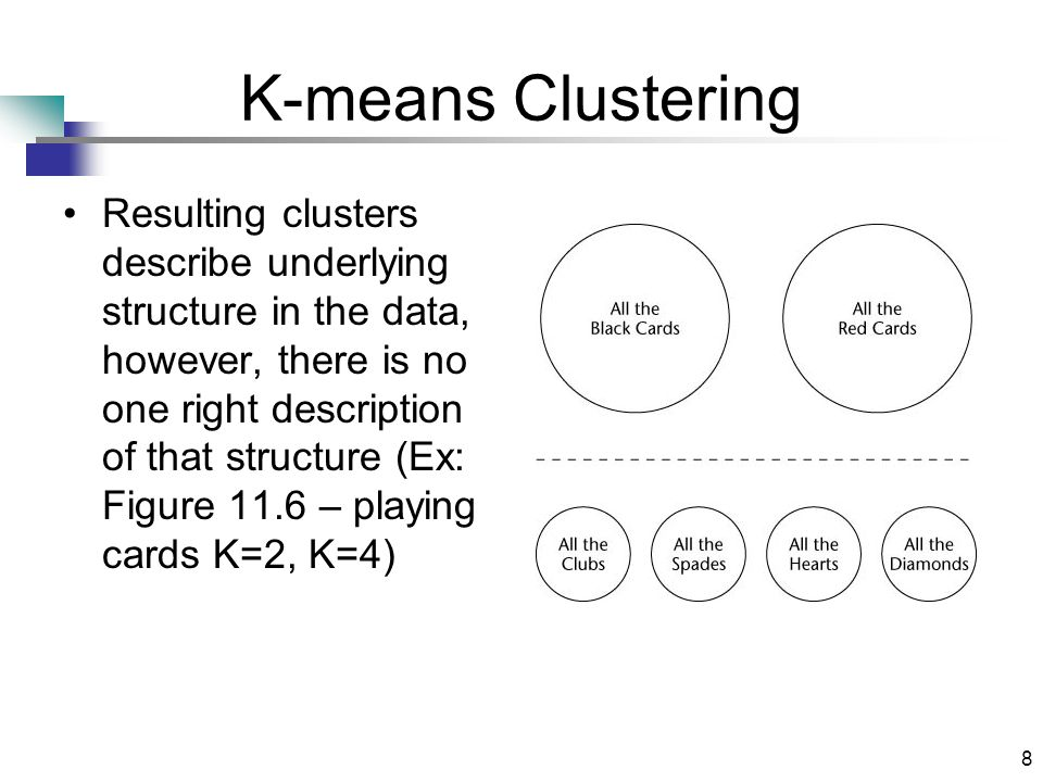 8 Resulting clusters describe underlying structure in the data, however, there is no one right description of that structure (Ex: Figure 11.6 – playing cards K=2, K=4)