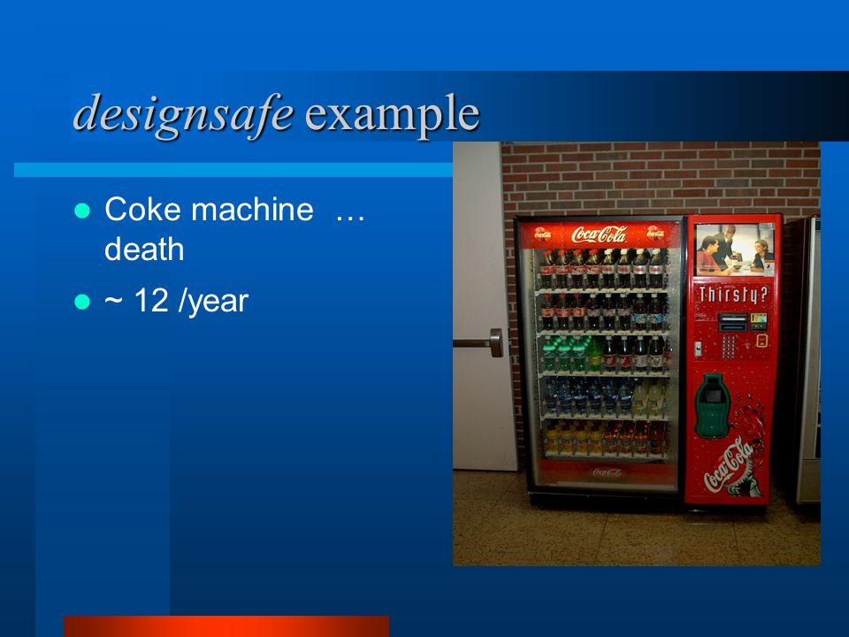 designsafe example Coke machine … death ~ 12 /year