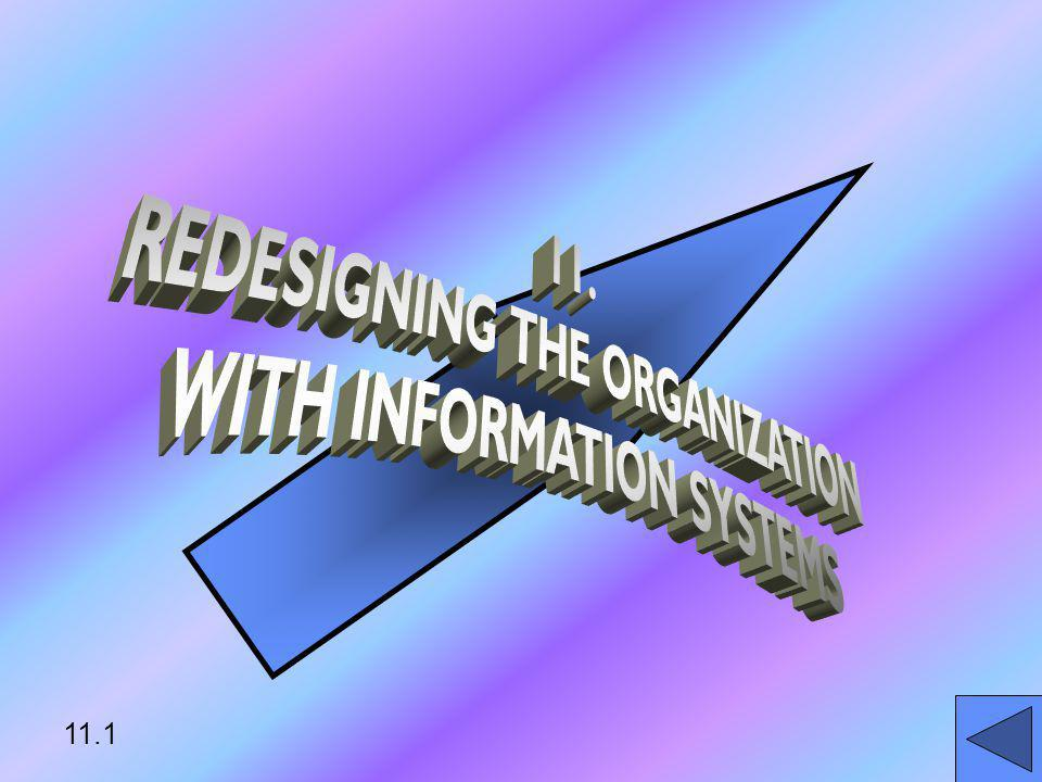 CONVERSIONCONVERSION –TRANSFER FILES –INITIATE NEW PROCEDURES –SELECT TESTING MODULES –CUT OVER TO NEW SYSTEM TRAININGTRAINING –SELECT TRAINING TECHNIQUES –DEVELOP TRAINING MODULES –IDENTIFY TRAINING FACILITIES ORGANIZATIONAL CHANGESORGANIZATIONAL CHANGES –TASK REDESIGN –JOB DESIGN –PROCESS DESIGN –OFFICE / ORGANIZATION STRUCTURE DESIGN –REPORTING RELATIONSHIPS* 11.32 DESIGN SPECIFICATIONS