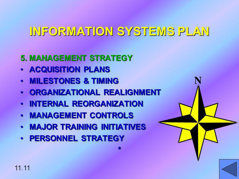 INFORMATION SYSTEMS PLAN 5. MANAGEMENT STRATEGY ACQUISITION PLANSACQUISITION PLANS MILESTONES & TIMINGMILESTONES & TIMING ORGANIZATIONAL REALIGNMENTOR