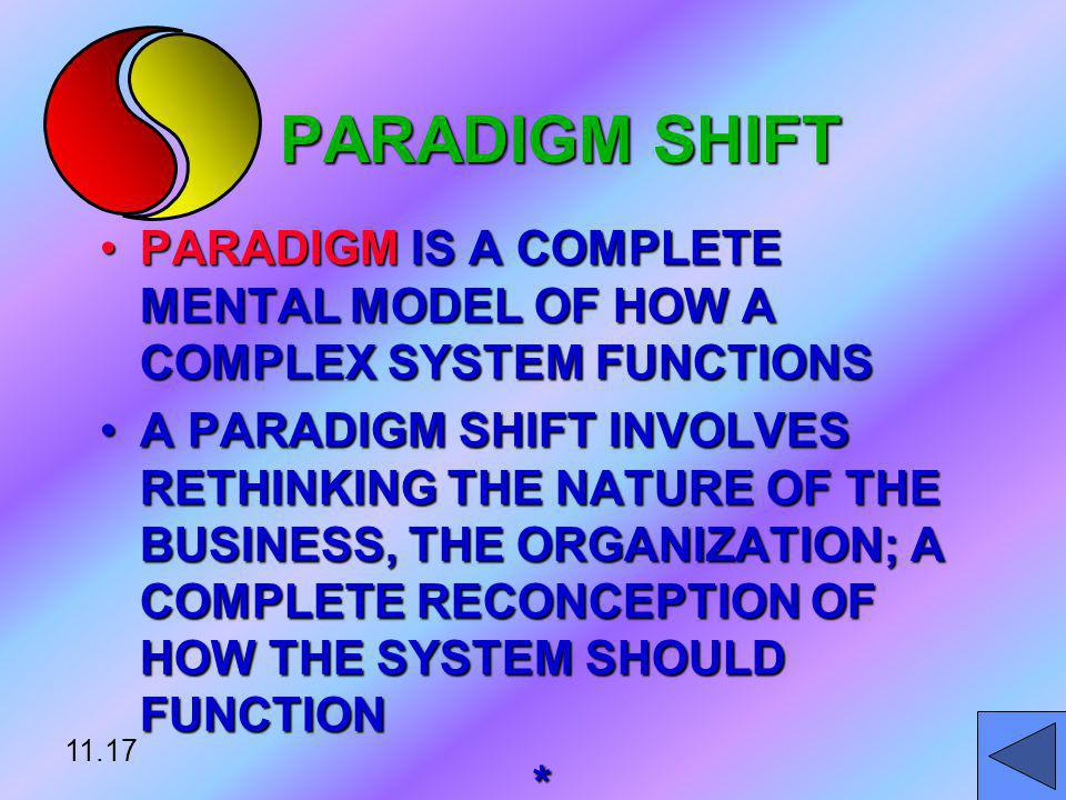 PARADIGM SHIFT PARADIGM SHIFT PARADIGM IS A COMPLETE MENTAL MODEL OF HOW A COMPLEX SYSTEM FUNCTIONSPARADIGM IS A COMPLETE MENTAL MODEL OF HOW A COMPLE