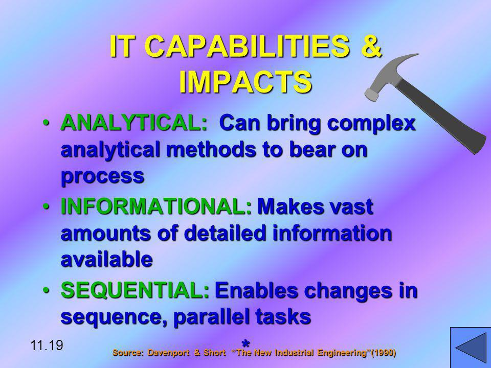 IT CAPABILITIES & IMPACTS ANALYTICAL: Can bring complex analytical methods to bear on processANALYTICAL: Can bring complex analytical methods to bear