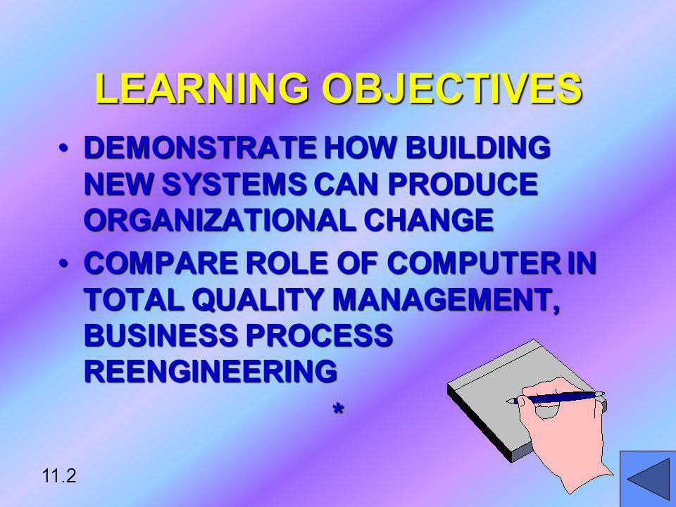 LEARNING OBJECTIVES EXPLAIN HOW ORGANIZATION CAN DEVELOP SUITABLE INFO SYSTEMSEXPLAIN HOW ORGANIZATION CAN DEVELOP SUITABLE INFO SYSTEMS IDENTIFY CORE ACTIVITIES IN SYSTEMS DEVELOPMENT PROCESSIDENTIFY CORE ACTIVITIES IN SYSTEMS DEVELOPMENT PROCESS EVALUATE MODELS FOR DETERMINING BUSINESS VALUE OF INFO SYSTEMSEVALUATE MODELS FOR DETERMINING BUSINESS VALUE OF INFO SYSTEMS* 11.3