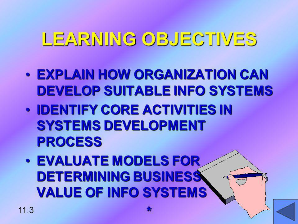 MANAGEMENT CHALLENGES SYSTEMS AS PLANNED ORGANIZATIONAL CHANGESSYSTEMS AS PLANNED ORGANIZATIONAL CHANGES SYSTEMS DEVELOPMENT & ORGANIZATIONAL CHANGESSYSTEMS DEVELOPMENT & ORGANIZATIONAL CHANGES OVERVIEW OF SYSTEMS DEVELOPMENTOVERVIEW OF SYSTEMS DEVELOPMENT UNDERSTANDING BUSINESS VALUE OF INFO SYSTEMSUNDERSTANDING BUSINESS VALUE OF INFO SYSTEMS* 11.4