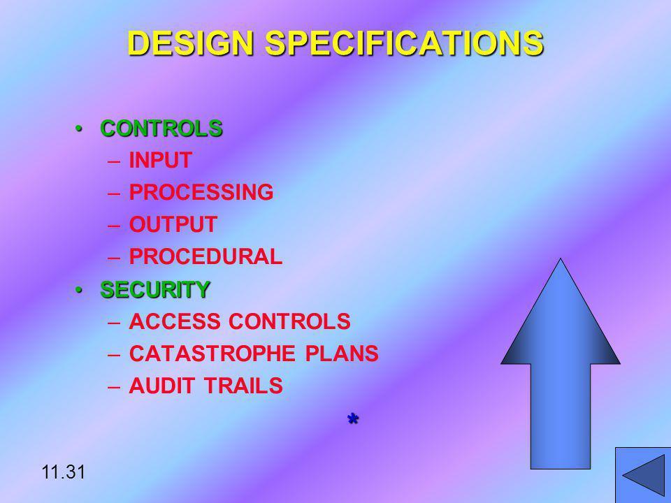 CONTROLSCONTROLS –INPUT –PROCESSING –OUTPUT –PROCEDURAL SECURITYSECURITY –ACCESS CONTROLS –CATASTROPHE PLANS –AUDIT TRAILS* 11.31 DESIGN SPECIFICATION