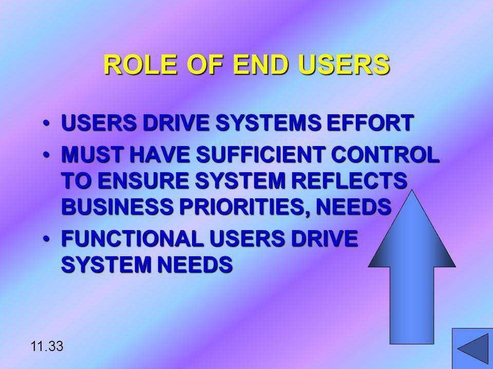 ROLE OF END USERS USERS DRIVE SYSTEMS EFFORTUSERS DRIVE SYSTEMS EFFORT MUST HAVE SUFFICIENT CONTROL TO ENSURE SYSTEM REFLECTS BUSINESS PRIORITIES, NEE