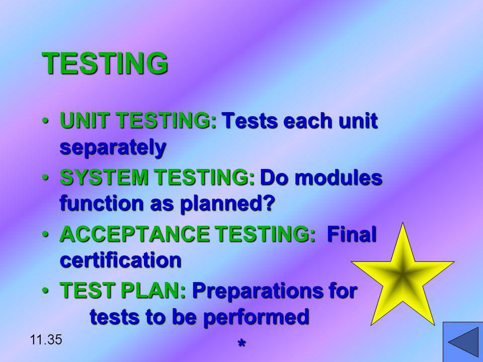 TESTING UNIT TESTING: Tests each unit separatelyUNIT TESTING: Tests each unit separately SYSTEM TESTING: Do modules function as planned?SYSTEM TESTING