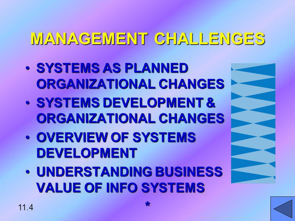 CHALLENGES: RISKS AND UNCERTAINTIES IN SYSTEMS DEVELOPMENTRISKS AND UNCERTAINTIES IN SYSTEMS DEVELOPMENT BENEFITS LARGELY INTANGIBLEBENEFITS LARGELY INTANGIBLE* INFORMATION SYSTEMS PLAN 11.5