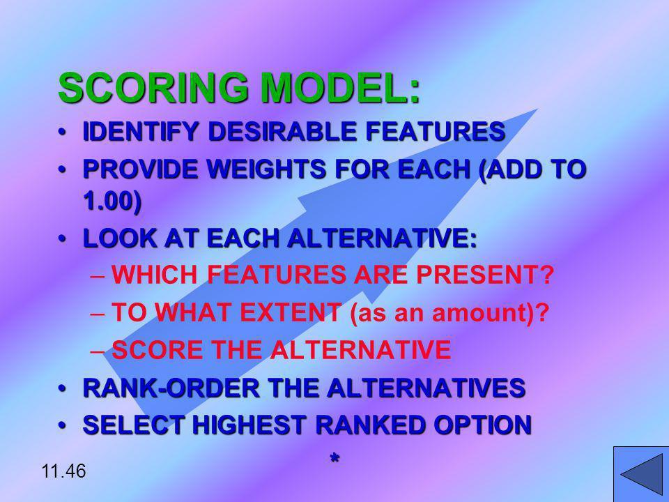 SCORING MODEL: IDENTIFY DESIRABLE FEATURESIDENTIFY DESIRABLE FEATURES PROVIDE WEIGHTS FOR EACH (ADD TO 1.00)PROVIDE WEIGHTS FOR EACH (ADD TO 1.00) LOO
