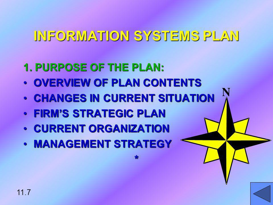 INFORMATION SYSTEMS PLAN 1. PURPOSE OF THE PLAN: OVERVIEW OF PLAN CONTENTSOVERVIEW OF PLAN CONTENTS CHANGES IN CURRENT SITUATIONCHANGES IN CURRENT SIT