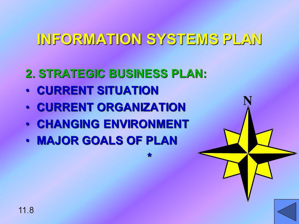 INFORMATION SYSTEMS PLAN 3.