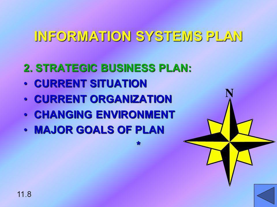 SYSTEMS DEVELOPMENT CORE ACTIVITY DESCRIPTION TESTING UNIT TEST SYSTEMS TEST ACCEPTANCE TEST CONVERSION PLAN CONVERSION PREPARE DOCUMENTATION TRAIN USERS & TECHNICAL STAFF PRODUCTION & OPERATE SYSTEM MAINTENANCE EVALUATE SYSTEM MODIFY SYSTEM 11.39