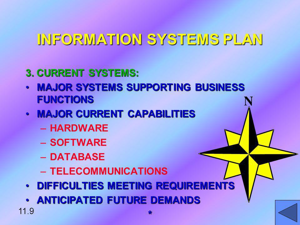 INFORMATION SYSTEMS PLAN 4.