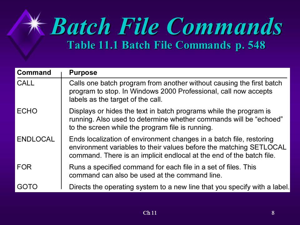 Ch 118 Batch File Commands Table 11.1 Batch File Commands p. 548