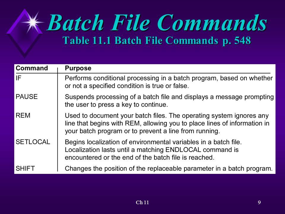 Ch 119 Batch File Commands Table 11.1 Batch File Commands p. 548