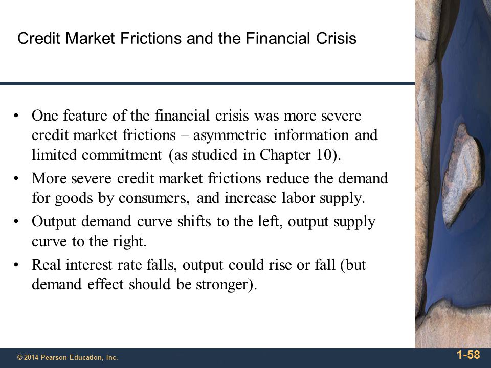 1-59 © 2014 Pearson Education, Inc. Figure 11.28 The Effect of More Severe Credit Market Frictions