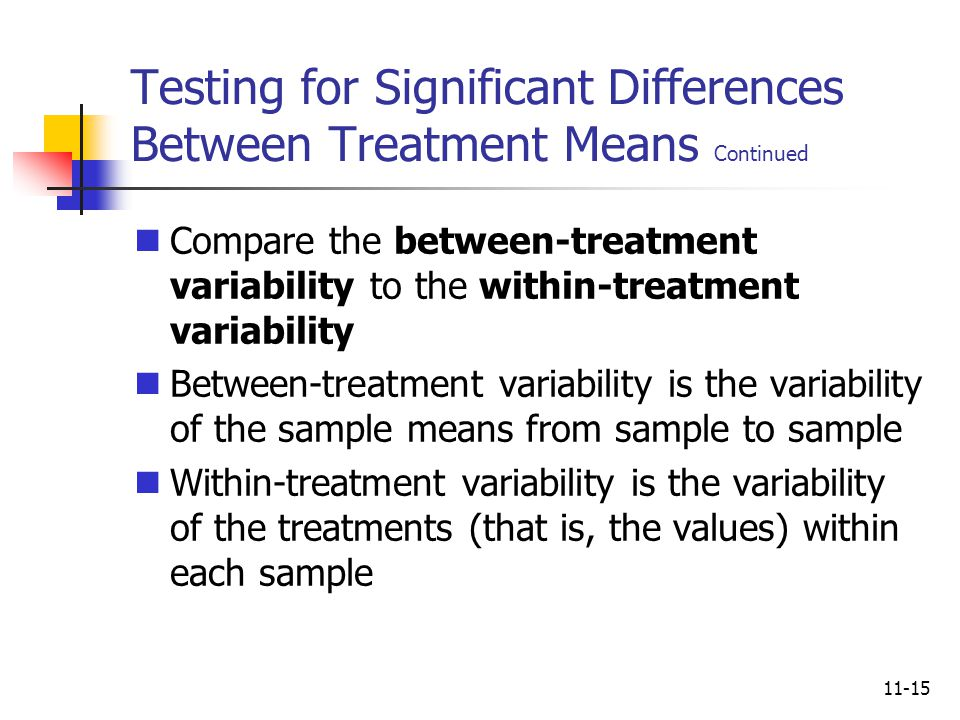 11-15 Testing for Significant Differences Between Treatment Means Continued Compare the between-treatment variability to the within-treatment variabil
