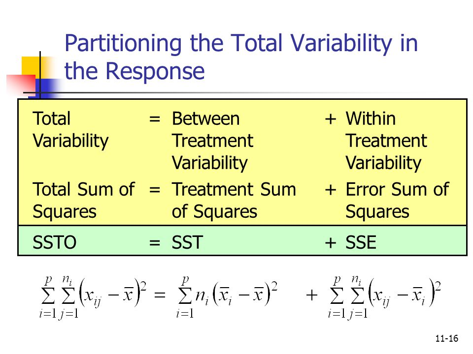 11-16 Partitioning the Total Variability in the Response Total Variability =Between Treatment Variability +Within Treatment Variability Total Sum of S